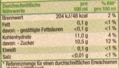 Apfel Direktsaft - Informations nutritionnelles - de