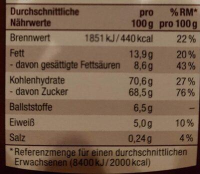 Schokoladenstreusel - Nährwertangaben - de
