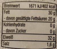 Appenzeller - Nutrition facts - de