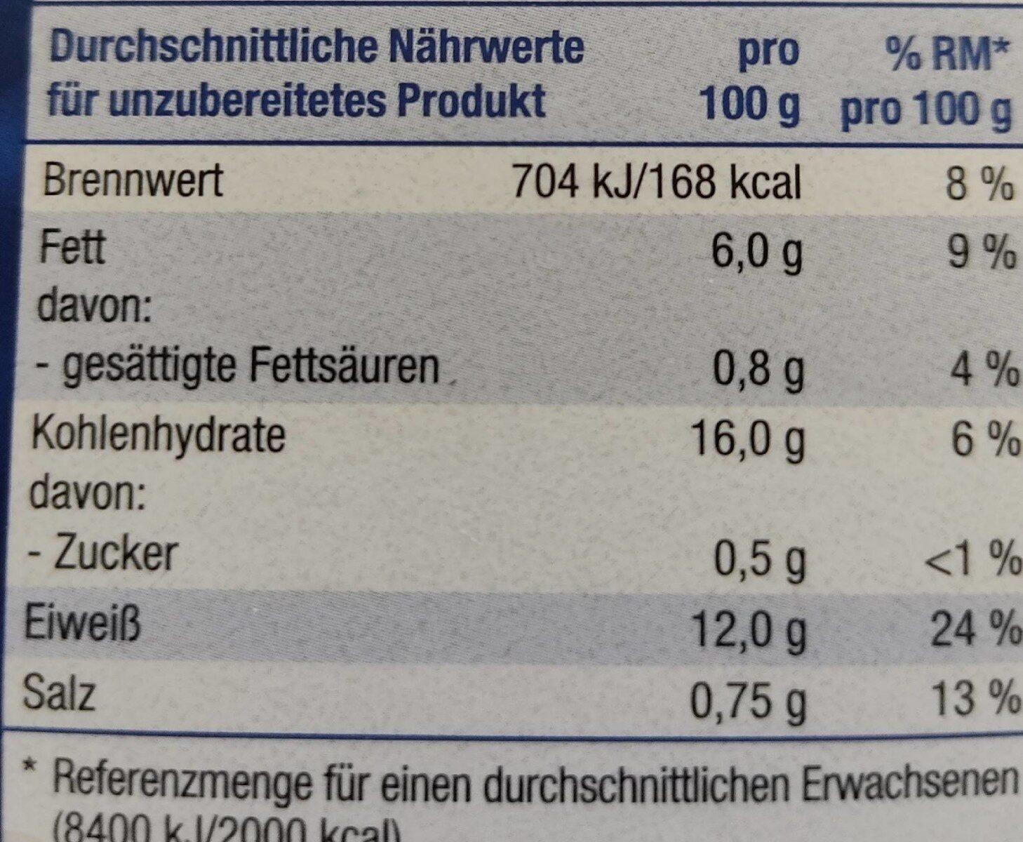 Knusperfilets im Backteig - Nährwertangaben - de