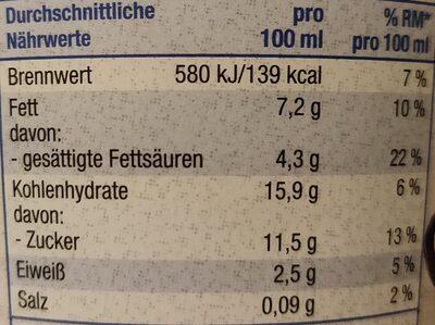 Vanille Eiscreme - Informations nutritionnelles - de