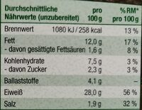 Vegane Hacksteaks - Informations nutritionnelles - de