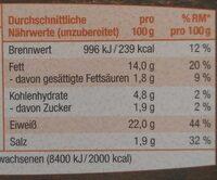 Vegane Grillwürstchen - Informations nutritionnelles - de