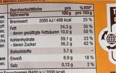 Choc nuts - Informations nutritionnelles - de