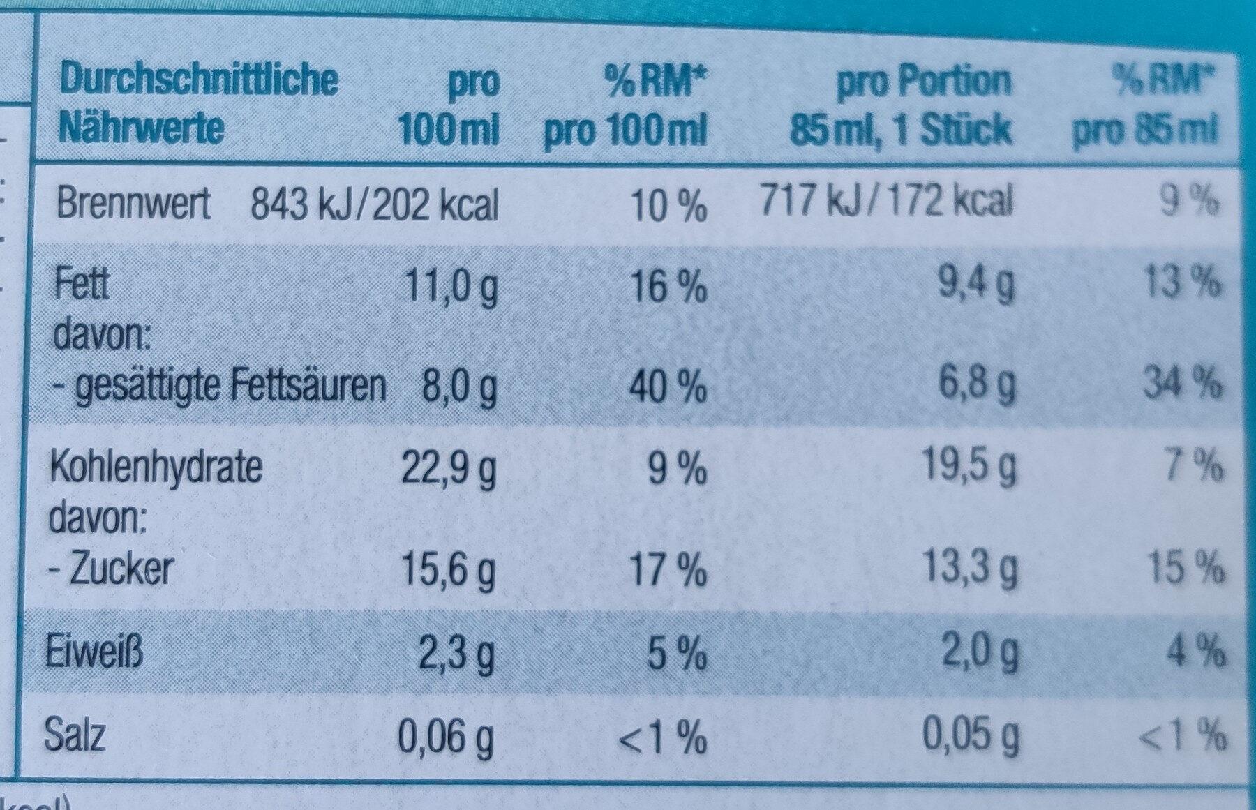 Sandwich Stracciatella & Keks - Nährwertangaben - de