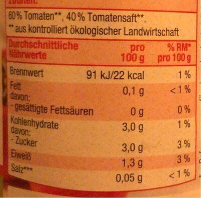 Italienische tomaten - Informations nutritionnelles - en