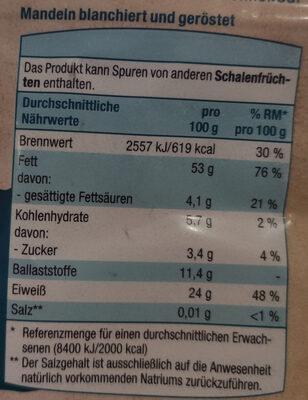 Mandeln blanchiert, geröstet - Nutrition facts - de
