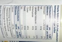 Frische Landmilch - Nährwertangaben - de