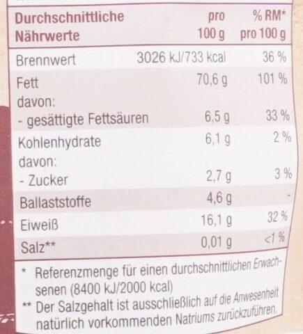 Walnusskerne - Informations nutritionnelles - de
