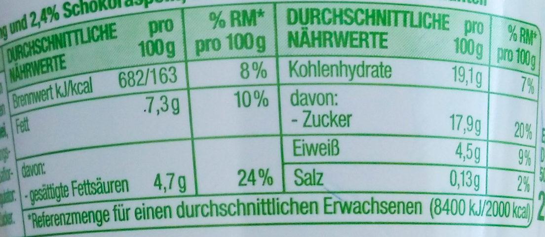 Zabaione Quark mit Schokoraspeln - Nutrition facts