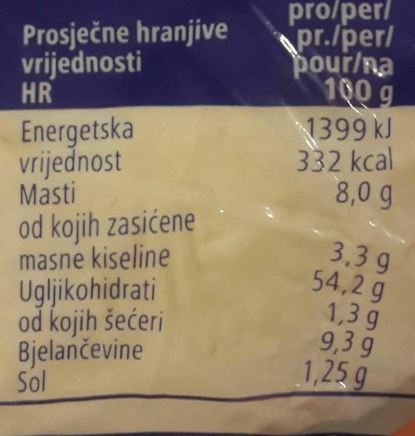 Tortilla Wraps - Nutrition facts - fr