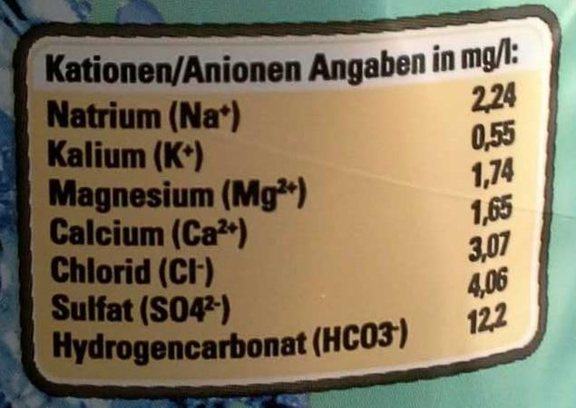 Natürliches Mineralwasser medium - Nutrition facts