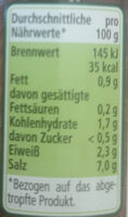 Kapern, mild würzig eingelegt - Informations nutritionnelles - de