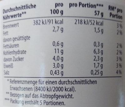 Gemüsemais knackig - Nutrition facts - de