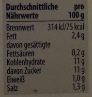 Weisskrautsalat mit Paprika - Nährwertangaben
