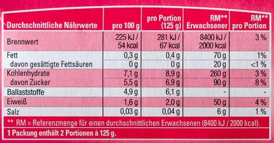 Himbeeren erntefrisch tiefgefroren - Nutrition facts