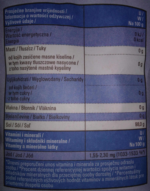 Iodized salt - Nutrition facts - en