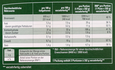 Steinofen-Pizza Edel-Salami - Nutrition facts - de