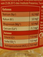 Natürliches Mineralwasser - Informations nutritionnelles