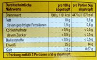 Thunfischfilets in Sonnenblumenöl - Nutrition facts