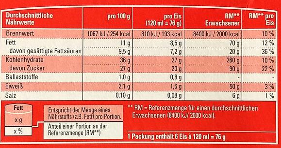 Waffel-Hörnchen Erdbeer-Vanille - Informations nutritionnelles - de