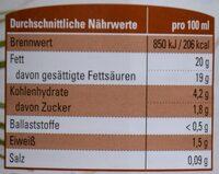Kokosmilch - Nährwertangaben - de