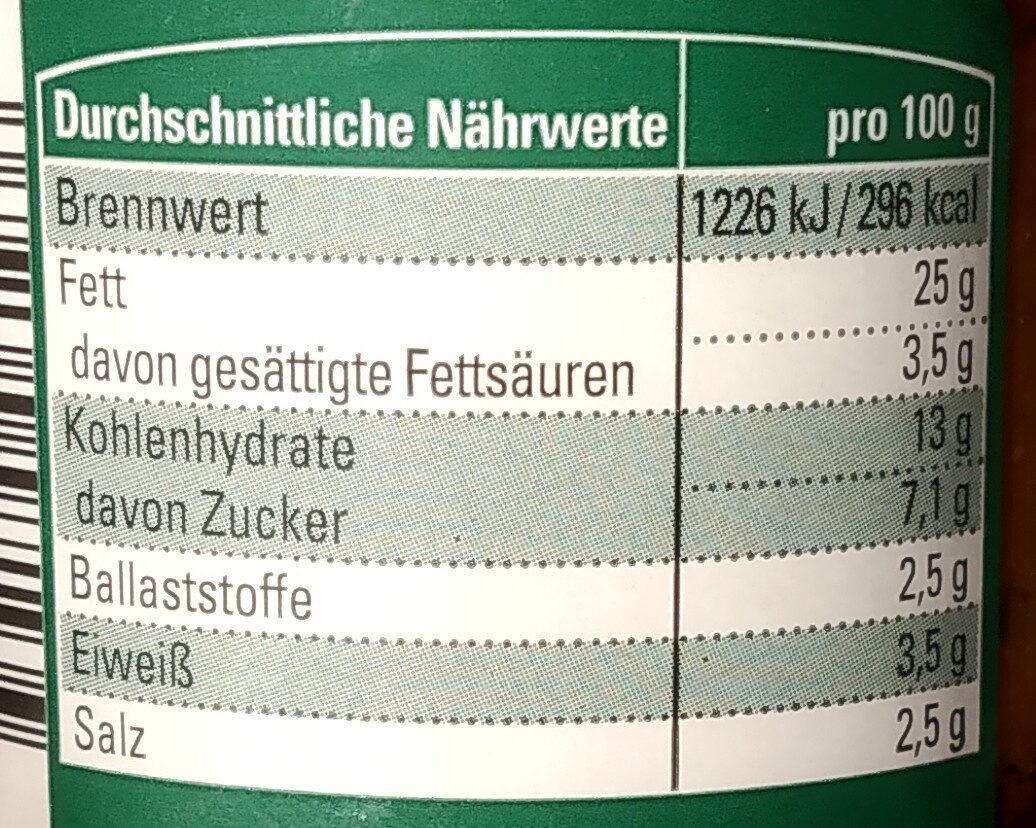 Pesto Rosso - Nutrition facts - de