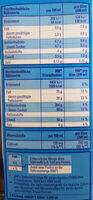 H-Vollmilch - Informations nutritionnelles - de