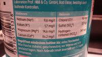 Natürliches Mineralwasser - Voedingswaarden - de