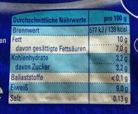 Speisequark - Nutrition facts