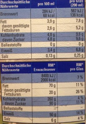 Bio Frische Vollmilch - Nutrition facts - en