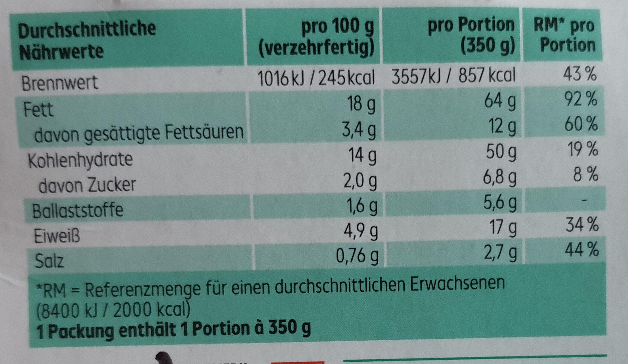 Nudel-Hackbällchen Salat mit alte Zunft-Dressing - Nutrition facts
