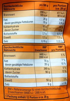 Choc It! - Nutrition facts - de