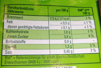 Passierte Tomaten - Nutrition facts