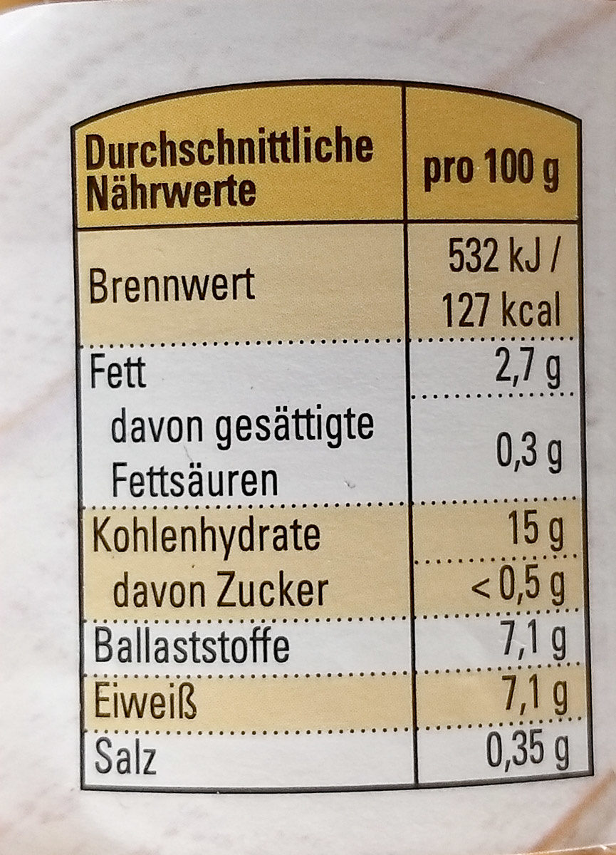 Kichererbsen - Nutrition facts