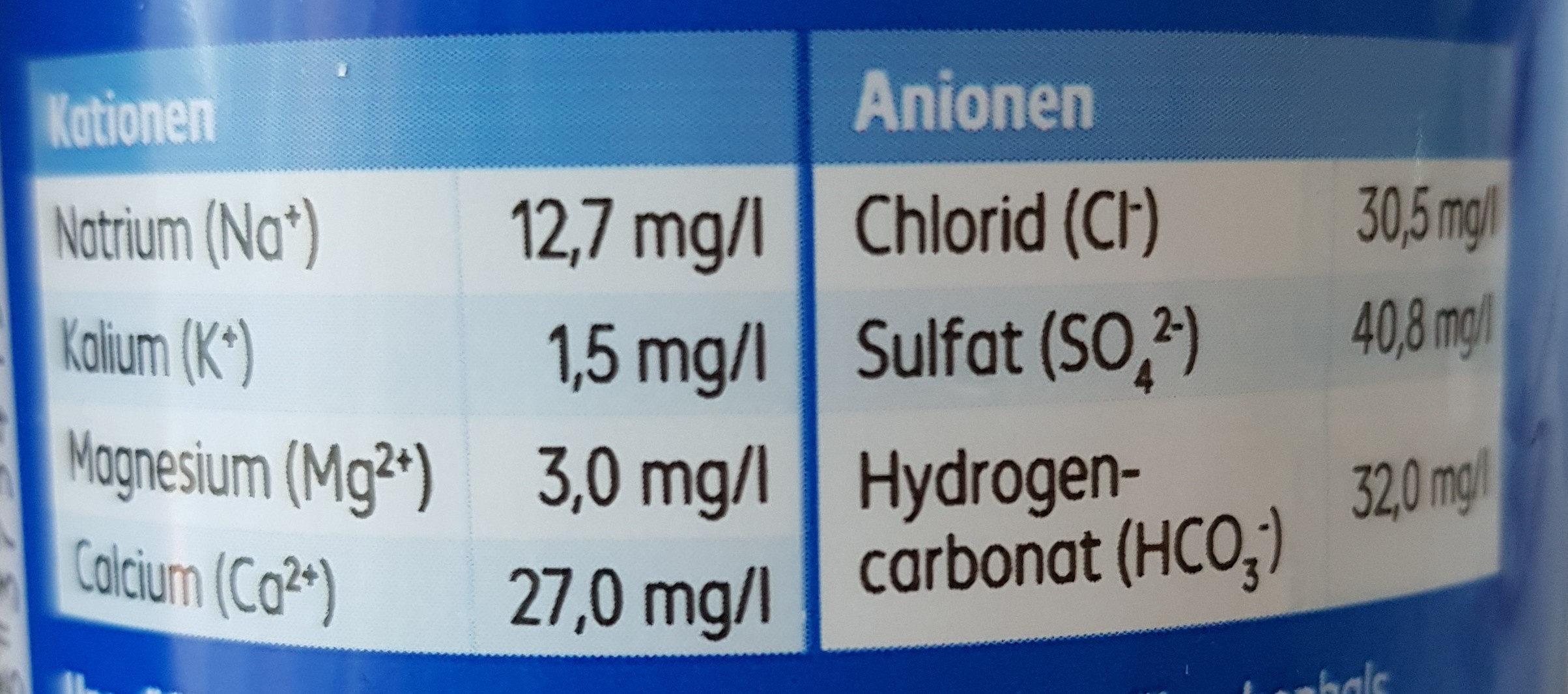 Mineral Wasser - Nährwertangaben - de