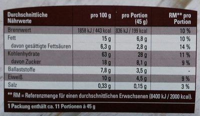 Knusper schoko musli - Nutrition facts