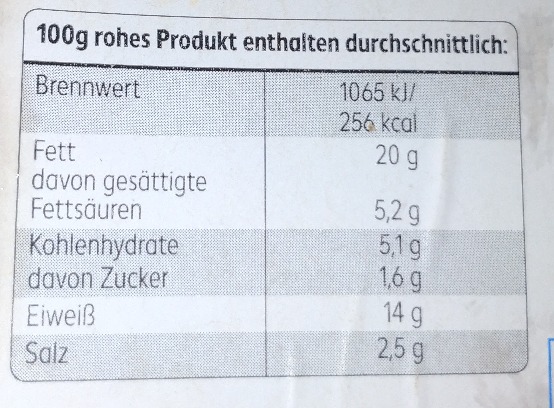 Puten-Hacksteaks - Informations nutritionnelles - de