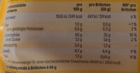 Baguette Brötchen Zum Fertigbacken - Informations nutritionnelles - de
