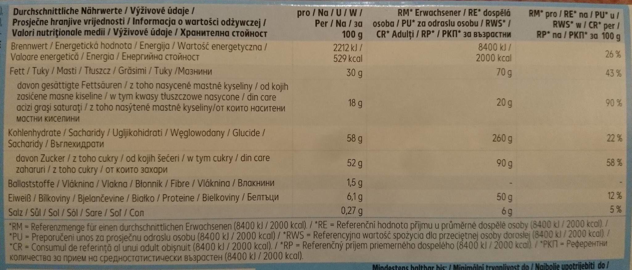 Milchcreme Schoko & Keks - Nutrition facts - de