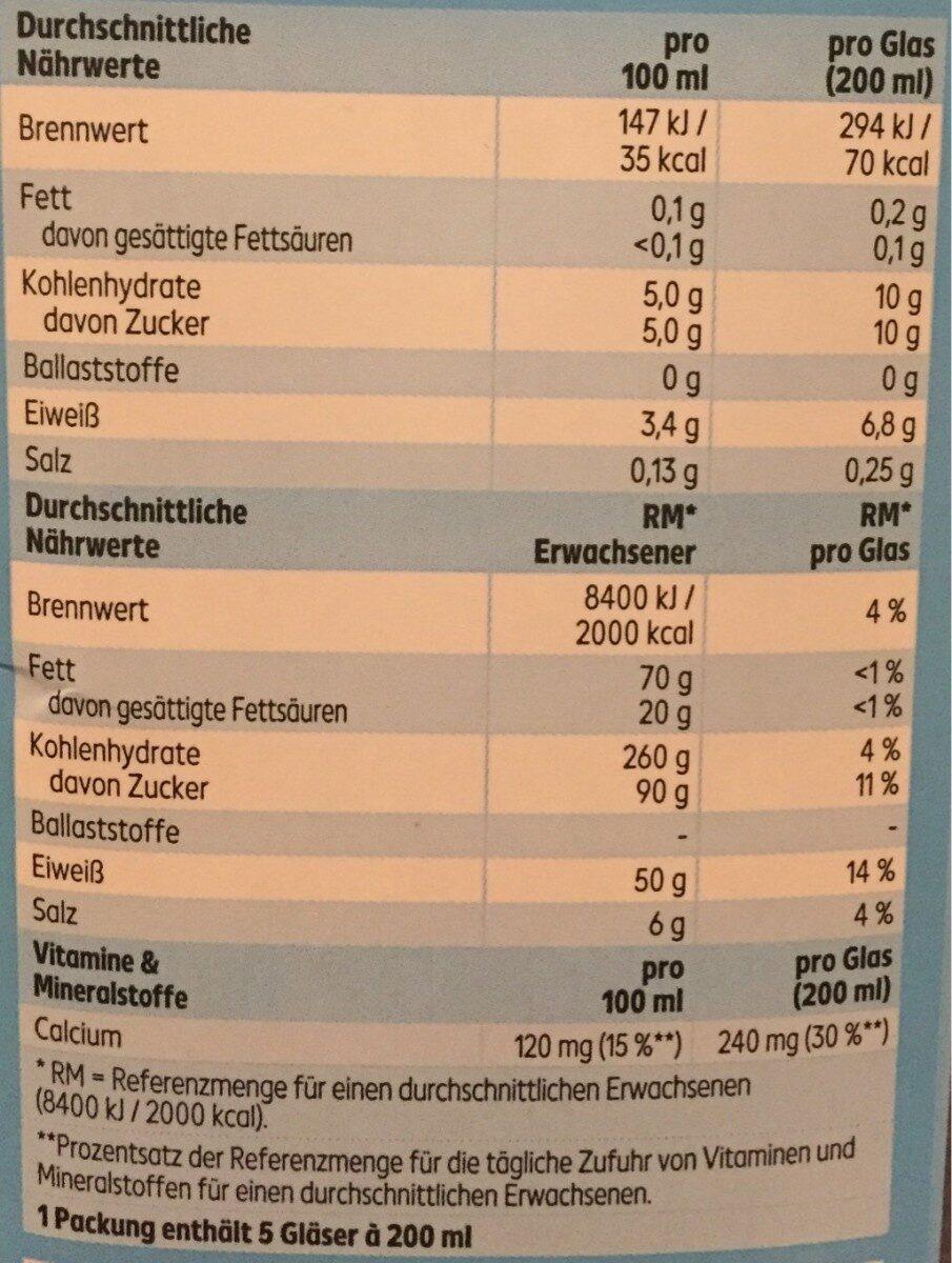 Entrahmte Milch - Informations nutritionnelles - de