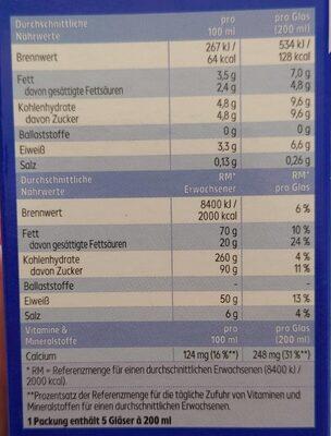 Vollmilch - Valori nutrizionali - en