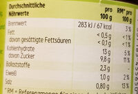 Rote Bete Kugeln - Nutrition facts - de