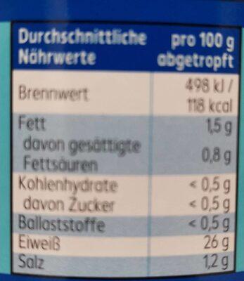 Thunfischfilets - Nährwertangaben - de