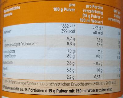 Typ Cappucino Karamell-Geschmack - Nutrition facts - de