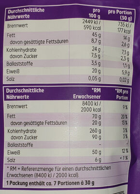 Cashewkerne natur - Nutrition facts - de