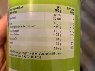 Champignons, 1. Wahl - Informations nutritionnelles - de