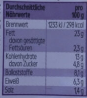 Hummus Pikant - Informations nutritionnelles - de