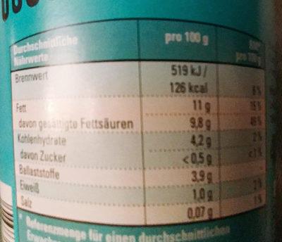 Veganer Cocogurt - Nährwertangaben