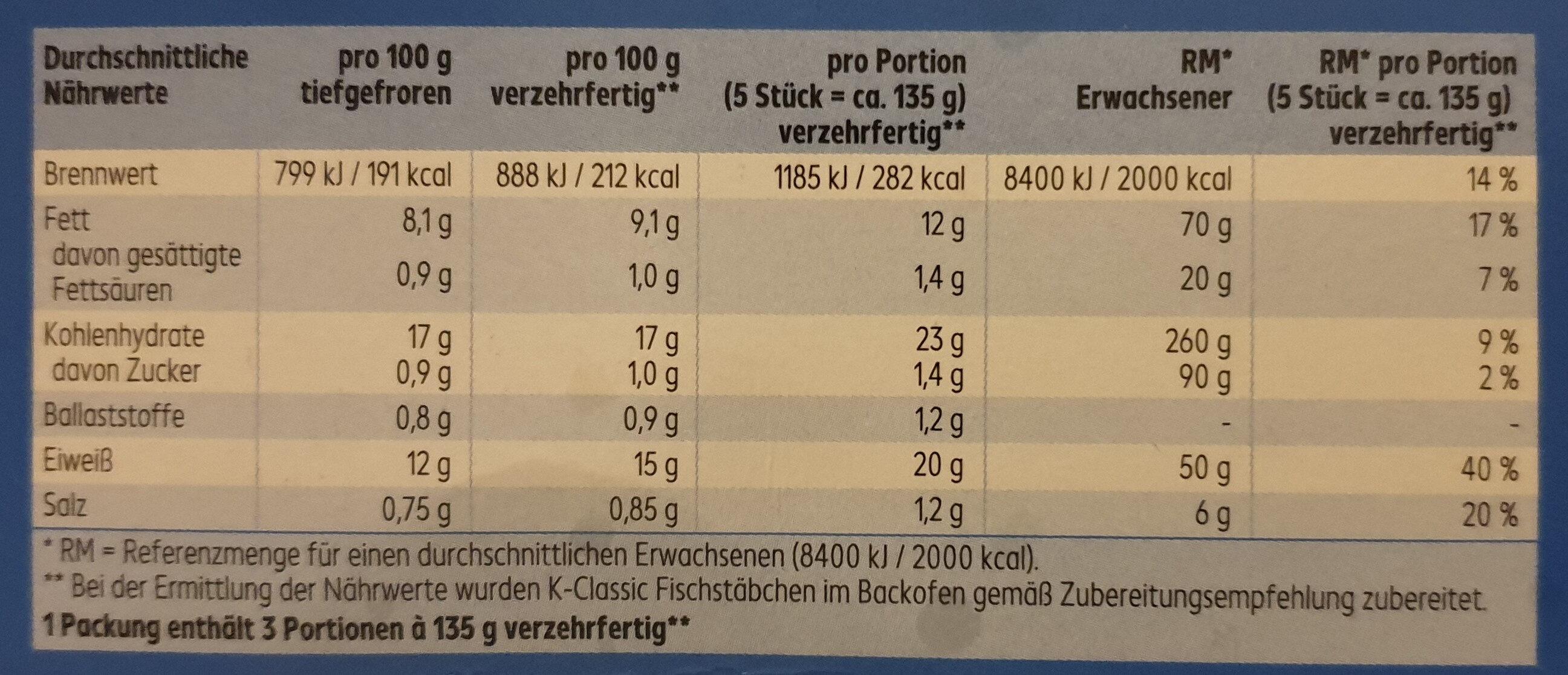 15 knusprig panierte Fischstäbchen - Nutrition facts - de